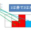 【Java:テトリス制作】フィールドの表示とブロックの表示