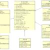【JavaFX:横スクロールアクションゲーム】全ゲーム内オブジェクトのベースを作成する