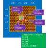 【JavaFX:横スクロールアクションゲーム】キャラとステージ(ブロック)の判定、押し
